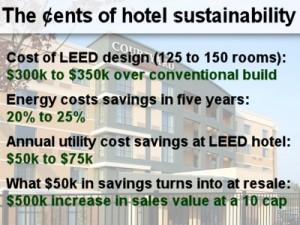 Source: Concord Hospitality Enterprises